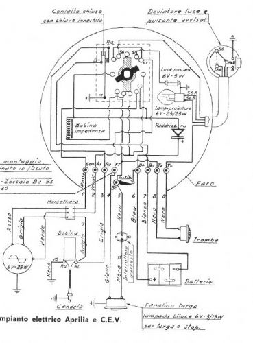 moto guzzi stornello wiring diagram  moto  free engine image for user manual download